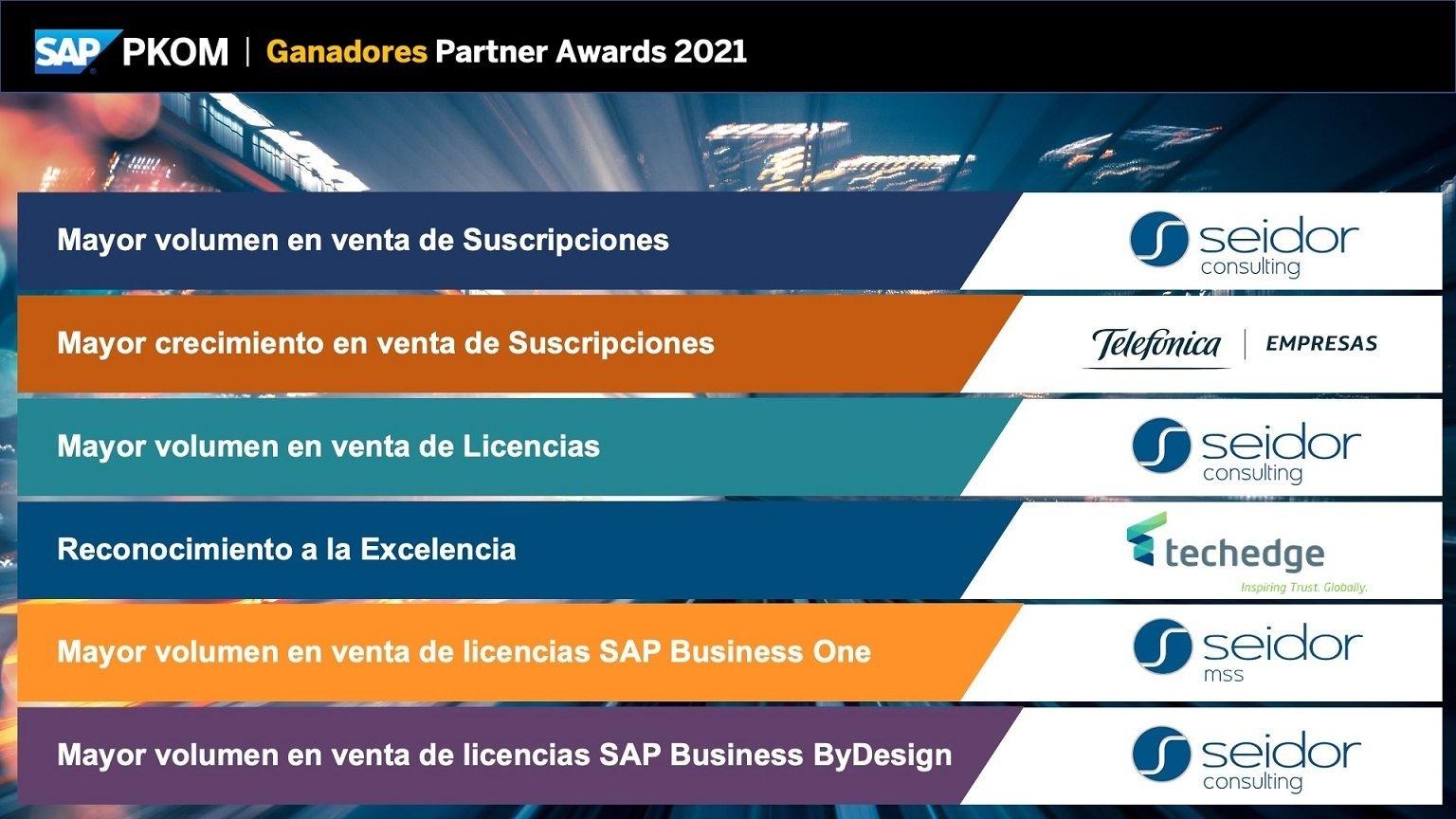 Relación de premiados en las diferentes categorías.