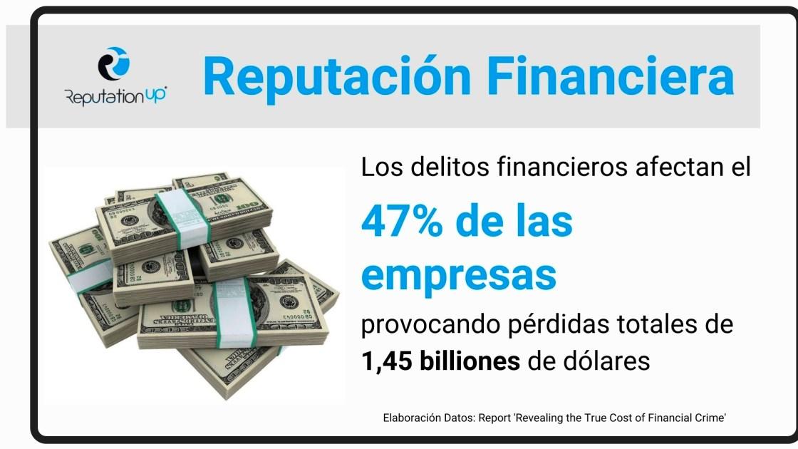 Reputación financiera. ReputationUP protege con éxito la reputación financiera de empresas y particulares.